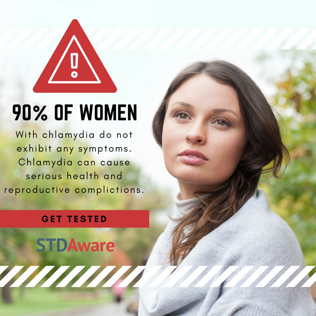 90% of women with chlamydia do not exhibit any symptoms. Chlamydia can cause serious health and reproductive complications.